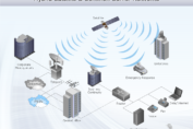Defining And Understanding Remote IT Managed Services