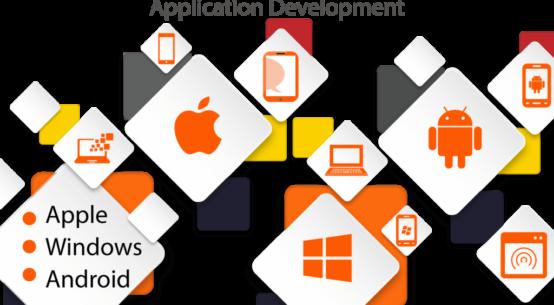 Top 4 Cross Platform App Development Frameworks