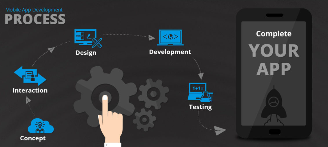 Web Designing Services - Value of W3C Standards