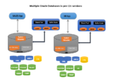 What is a Business Database and How to Find the Right One?